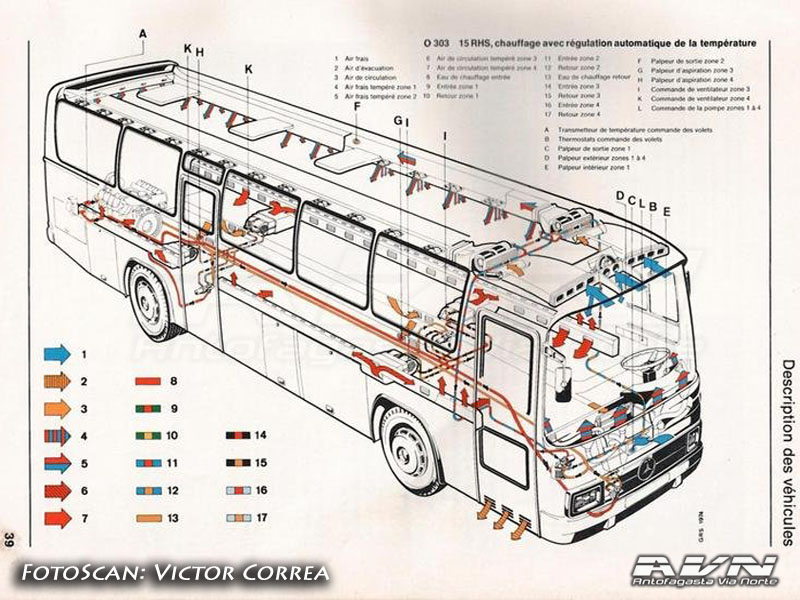 Sistema de Regulacion de Temperatura / Mercedes Benz O303